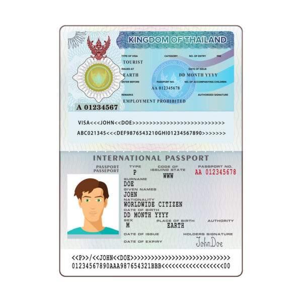 Fake ID Card of Thailand