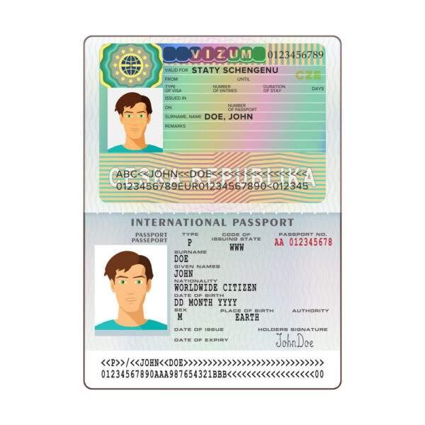 ID Card of Czech Republic