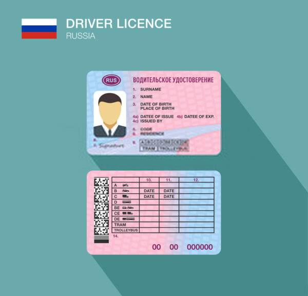 Fake ID Card of Russia